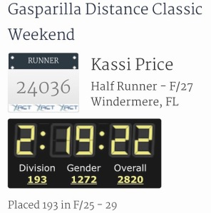 race day results - #gasparillahalf